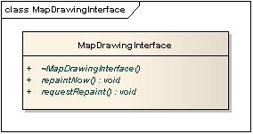 maplibdrawinginterface